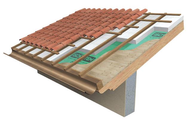 Coibentare un tetto piano